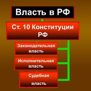 Органы власти Львовского