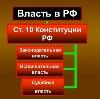 Органы власти в Львовском